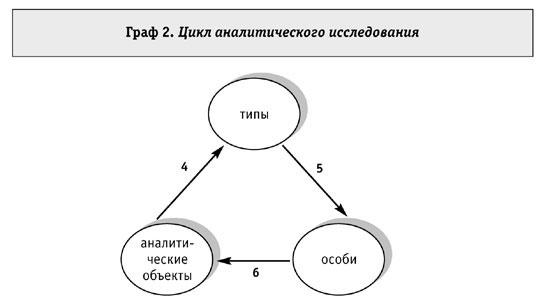 Теоретическое знание