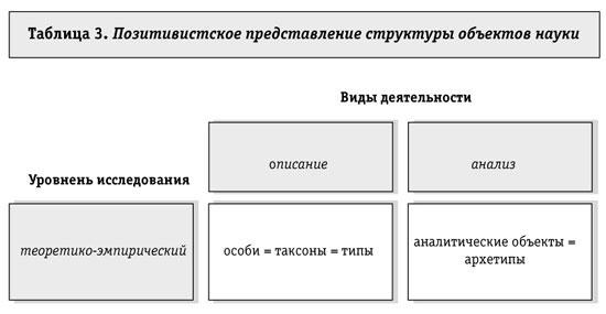 Л.Н. Толстого «Война и мир» I.